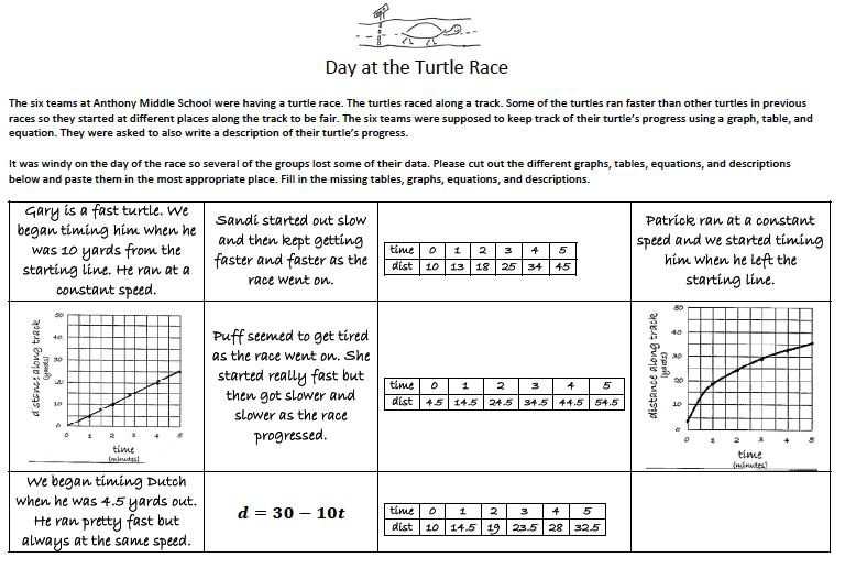 Turtle race activity