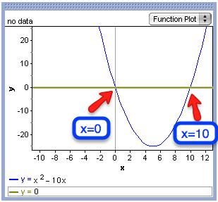 graph of original equation